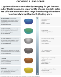 Costa Sunglasses - Choosing a lens color